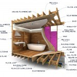 Design-Build-Remodeling-from-the-Design-Build-Pros