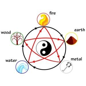 feng shui five elements - Design Build Pros