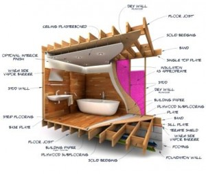 Design-Build-Remodeling-from-the-Design-Build-Pros-300x254