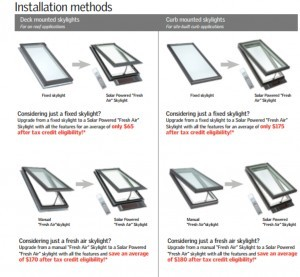 Fresh Air Skylights From Velux (2)