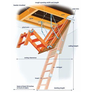 Installing Attic Stairs by the Design Build Planners