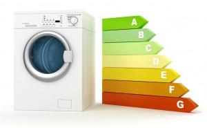 3d washing machine - energy efficiency