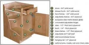 kitchen cabinets ~ Design Build Planners (2)